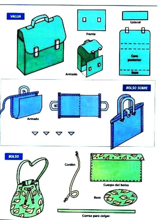 Выкройки сумок для девочек. . - Каталог сумочек, клатчей, портфелей, чемоданов и рюкзаков 2015 года
