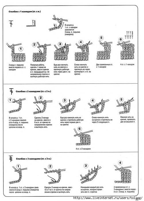 Как правильно научится читать схемы по вязанию крючком