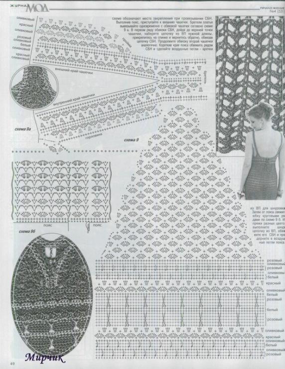 Платья, туники и сарафаны (Схемы) 541 фотография ВКонтакте