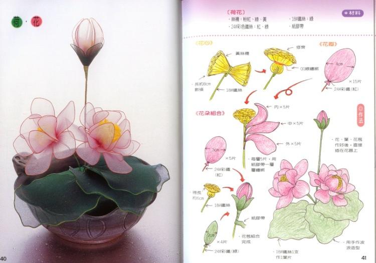 Как сделать капроновый цветок