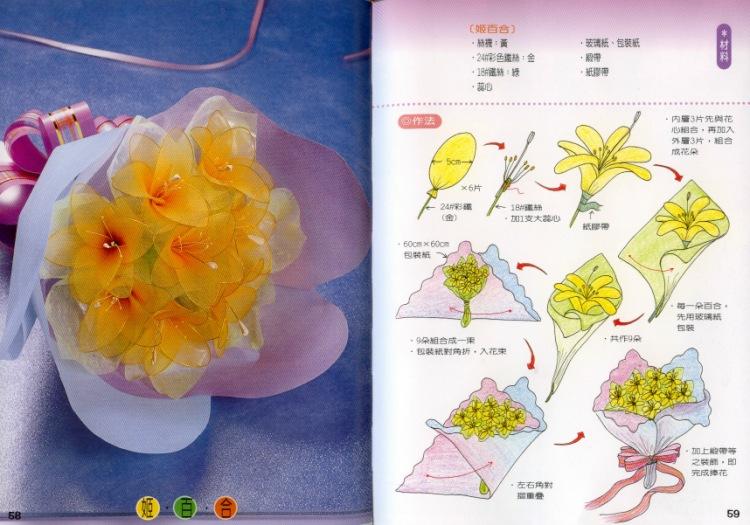 Цветы из бумаги своими руками (76 фото шаг за шагом как) 65