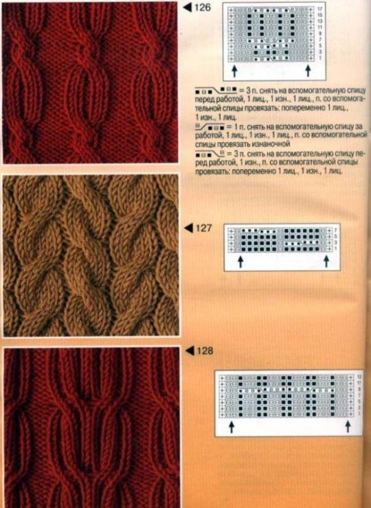 Узоры для вязания спицами со схемами косы. узоры косы для вязания спицами со схемами
