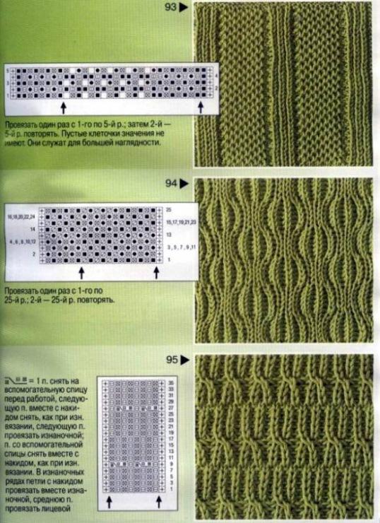 25 фев 2014 Записи с меткой узоры и схемы вязания спицами. (и еще 644 записям на сайте сопоставлена такая