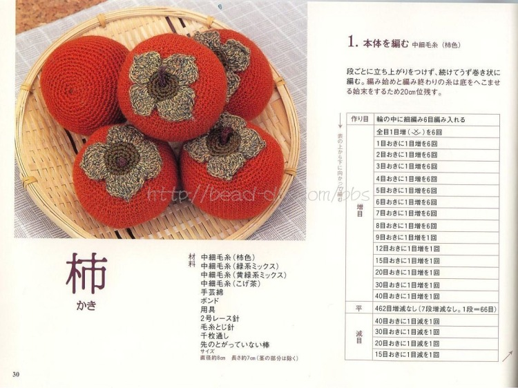 Вязание крючком фруктов с описанием 301