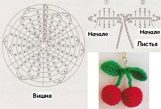 Вязание фруктов и овощей их схемы