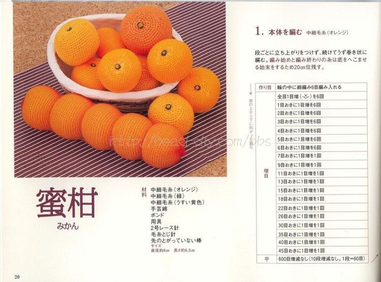 Вязание крючком фруктов с описанием 952
