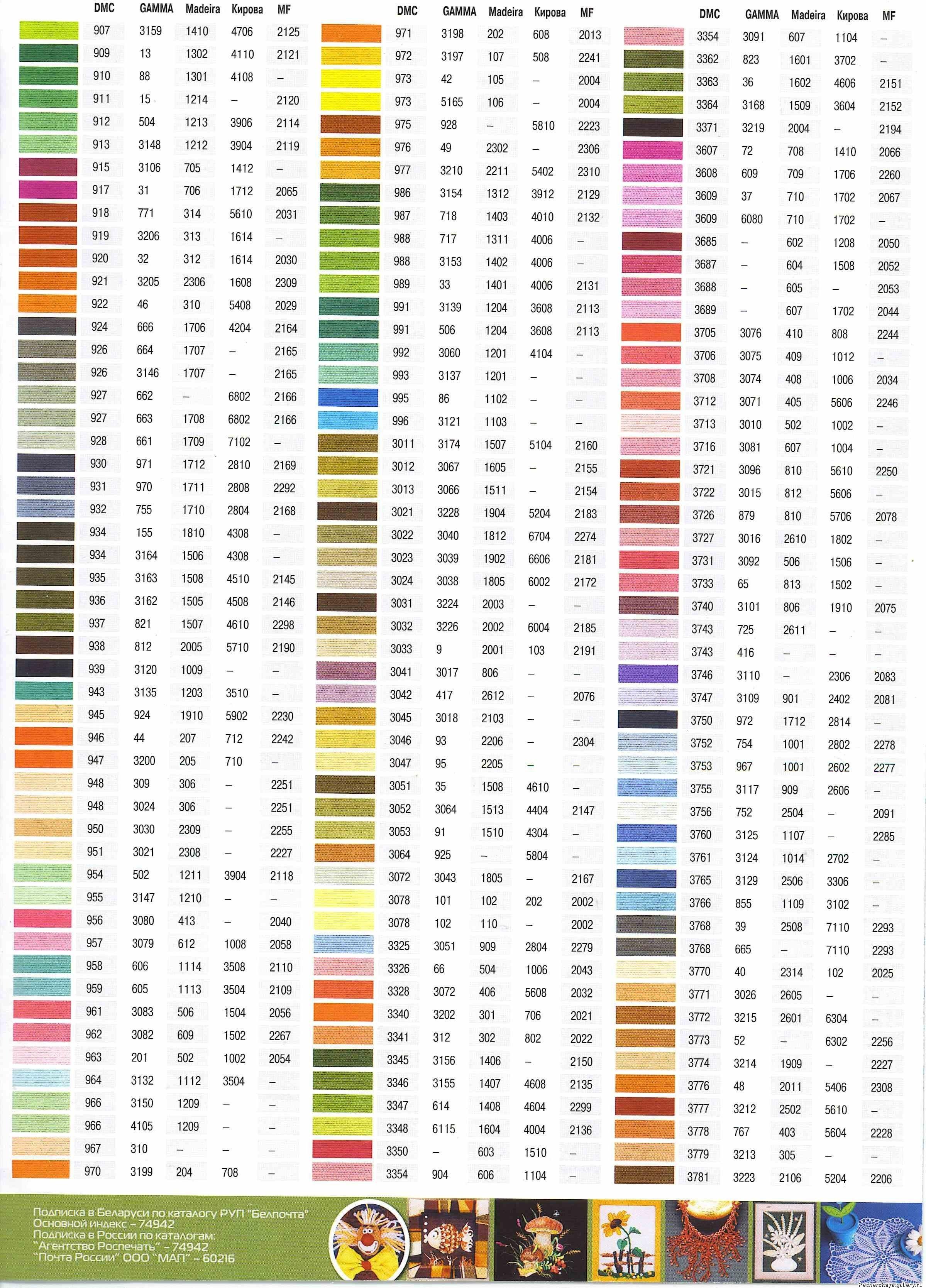Схема соответствия цветов dmc gamma