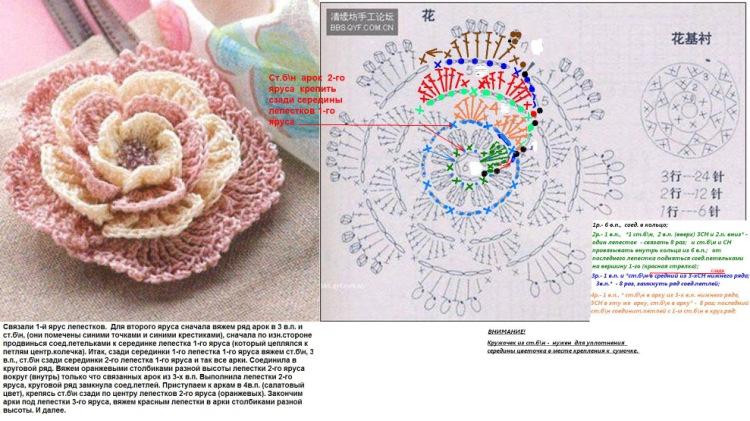 Gallery.ru / Фото #7 - Схемы описания - lilicy.