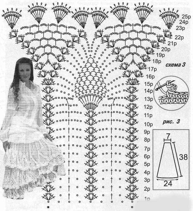 Схема Вязания Крючком Юбки Узором Ананас