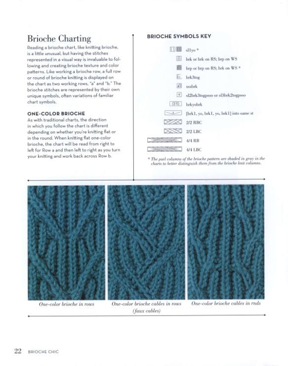 Мастера и умники: Новые техники вязания