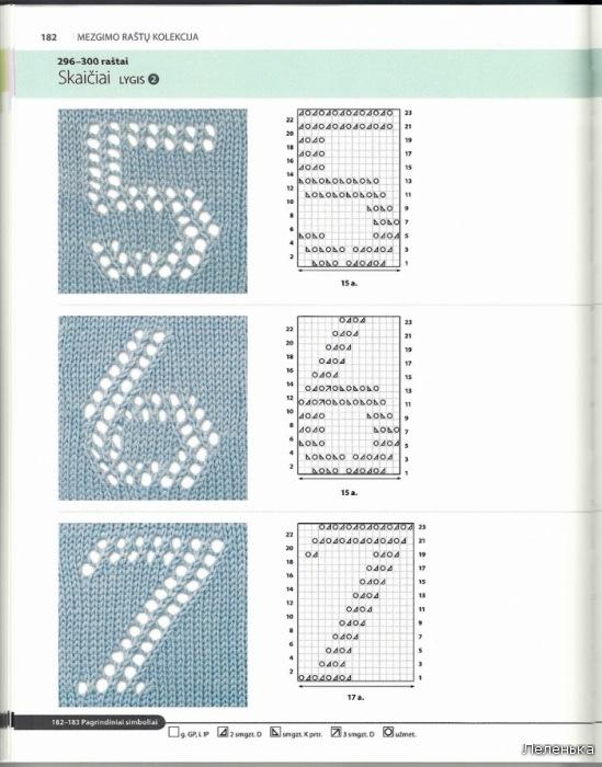 Цифры в схемах по вязанию 222