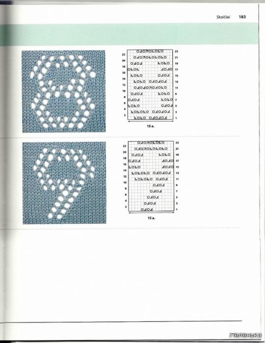 Цифры в схемах по вязанию 943