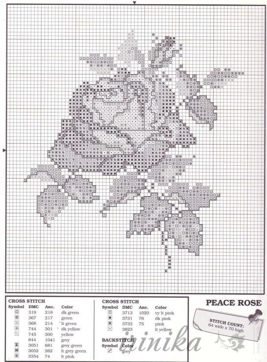Modish Handmade-kursy ,wzory ,tutoriale: Haft krzyżykowy-róże i nie tylko;) QR26